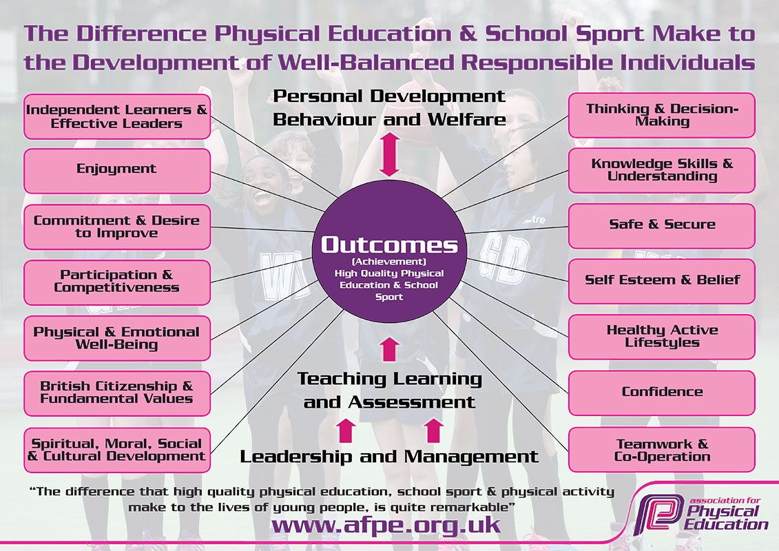 Download Outcomes of PE Poster